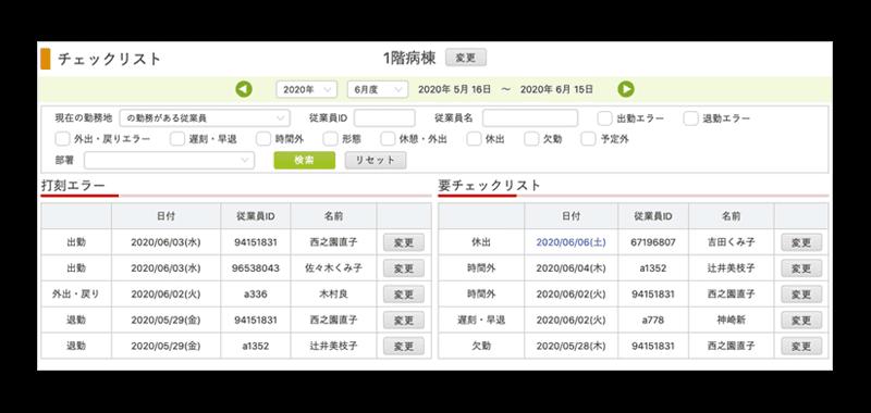 CAERU AIのチェックリスト画面